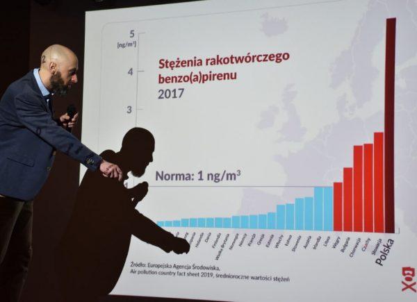 Kultura dla klimatu w Bibliotece Publicznej w Piasecznie