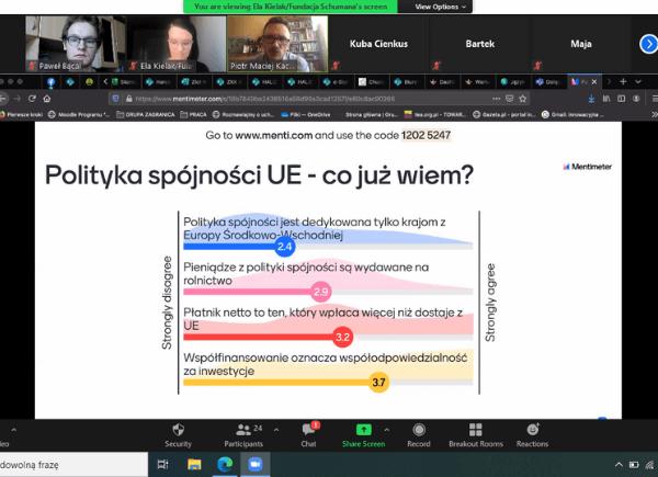 Zrzut ekranu zwarsztatów on-line